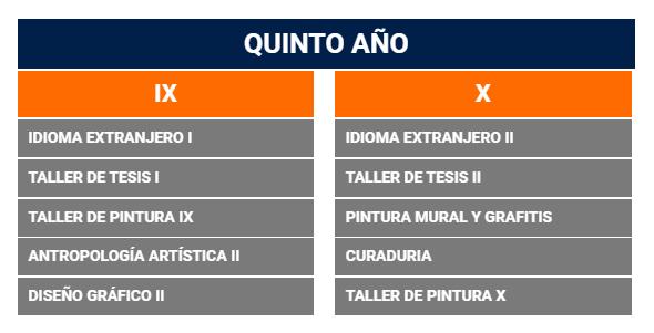 PLAN DE ESTUDIOS 7