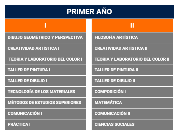 PLAN DE ESTUDIOS PINTURA (3)