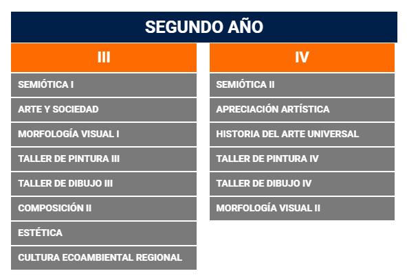 PLAN DE ESTUDIOS PINTURA (4)