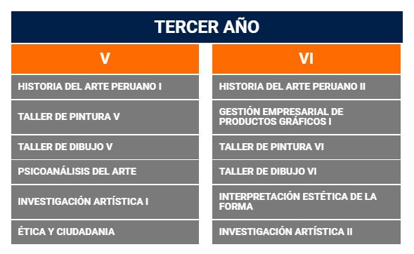 PLAN DE ESTUDIOS PINTURA (5)
