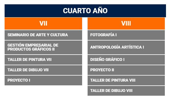 PLAN DE ESTUDIOS PINTURA (6)